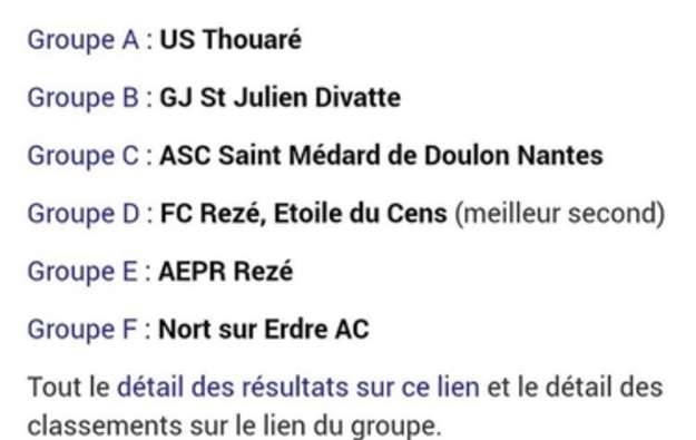 U15B tournois de qualification mondial u15